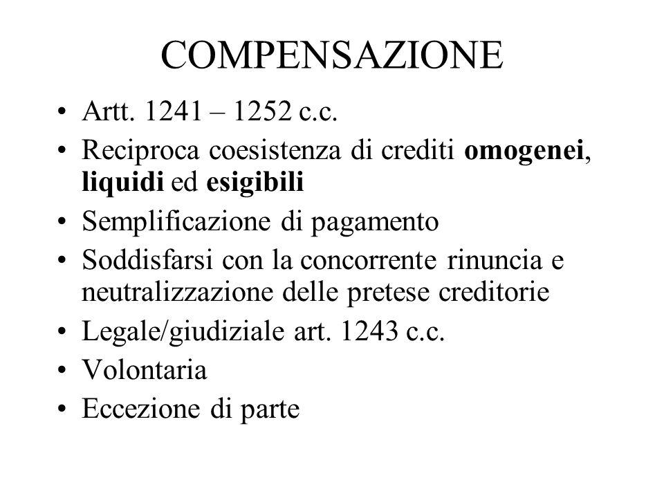 COMPENSAZIONE Artt. 1241 – 1252 c.c.