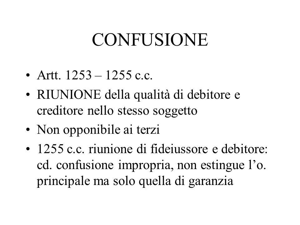 CONFUSIONEArtt. 1253 – 1255 c.c. RIUNIONE della qualità di debitore e creditore nello stesso soggetto.