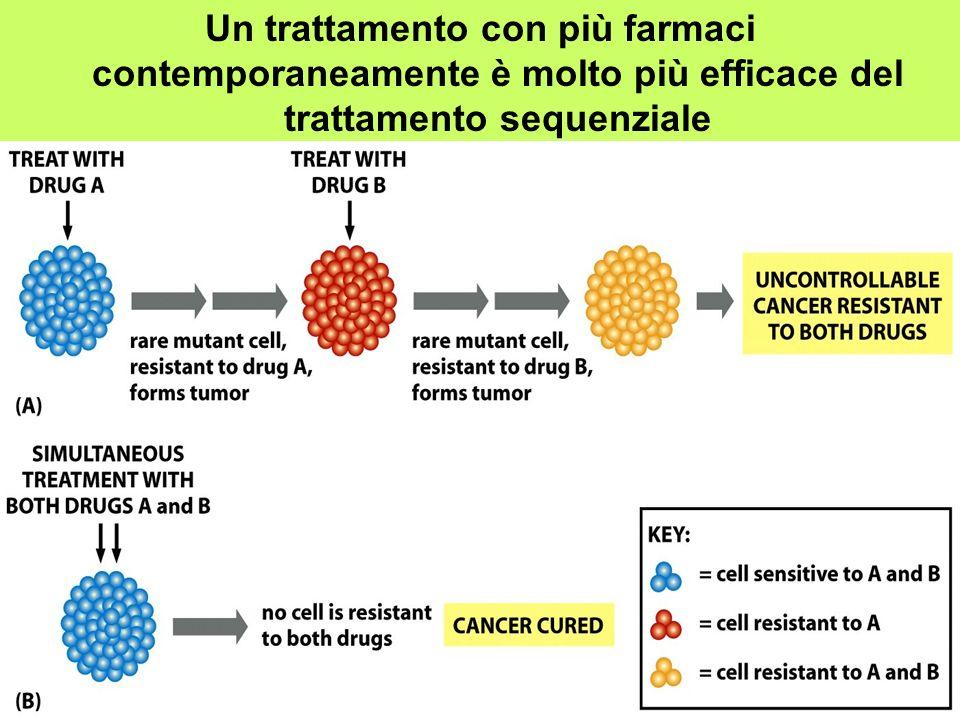 Un trattamento con più farmaci contemporaneamente è molto più efficace del trattamento sequenziale