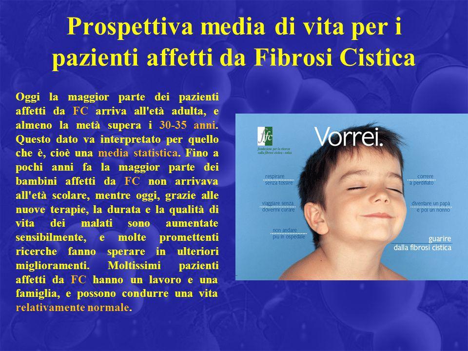 Prospettiva media di vita per i pazienti affetti da Fibrosi Cistica