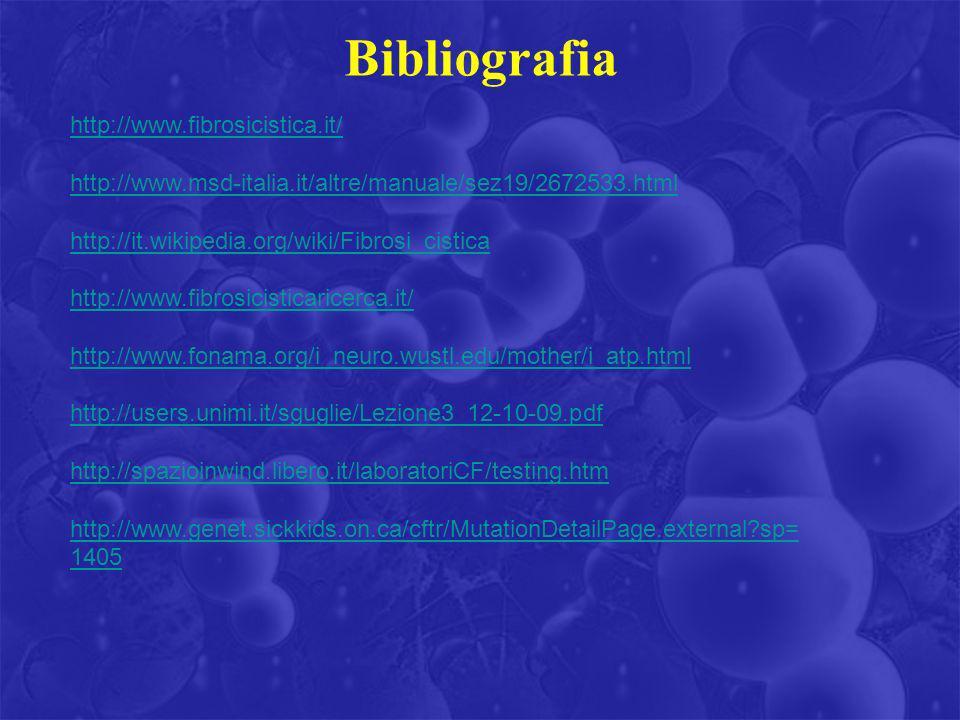 Bibliografia http://www.fibrosicistica.it/
