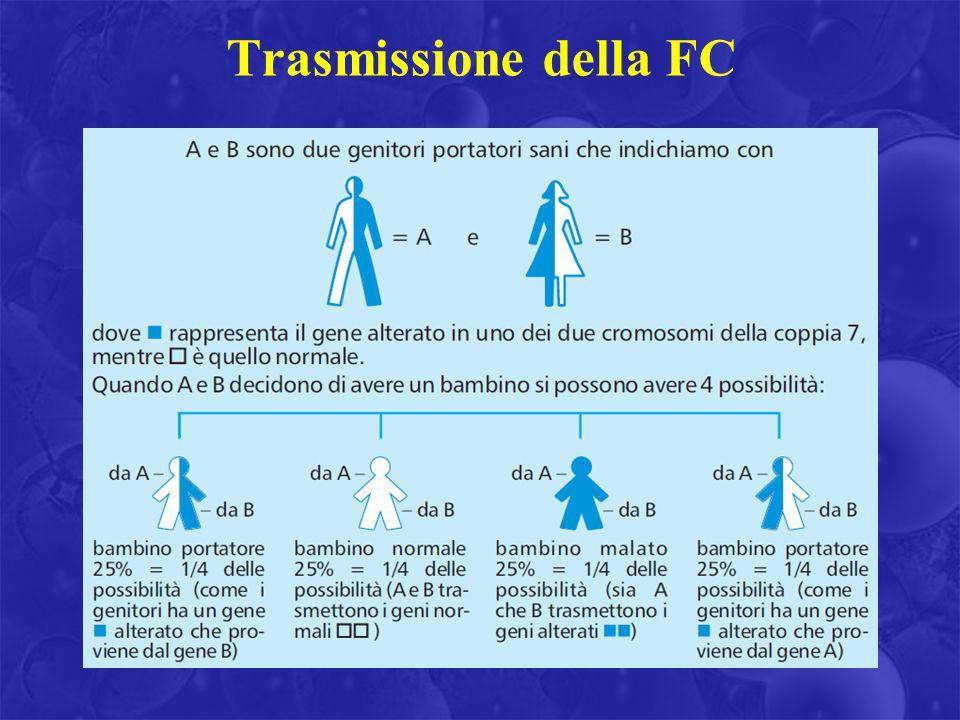Trasmissione della FC
