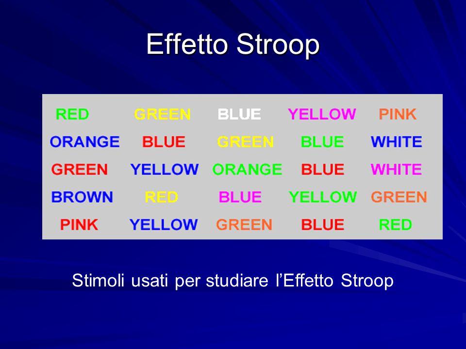 Stimoli usati per studiare l'Effetto Stroop