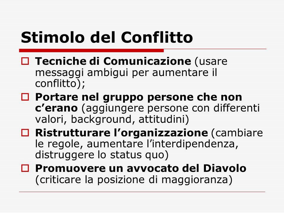Stimolo del Conflitto Tecniche di Comunicazione (usare messaggi ambigui per aumentare il conflitto);