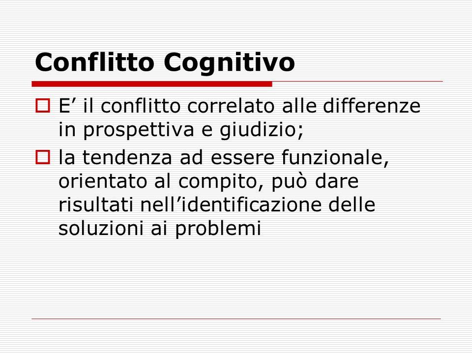 Conflitto Cognitivo E' il conflitto correlato alle differenze in prospettiva e giudizio;