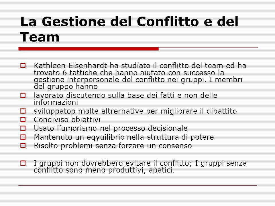 La Gestione del Conflitto e del Team
