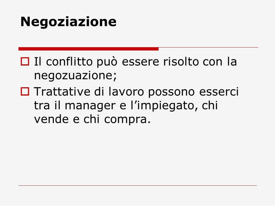 Negoziazione Il conflitto può essere risolto con la negozuazione;