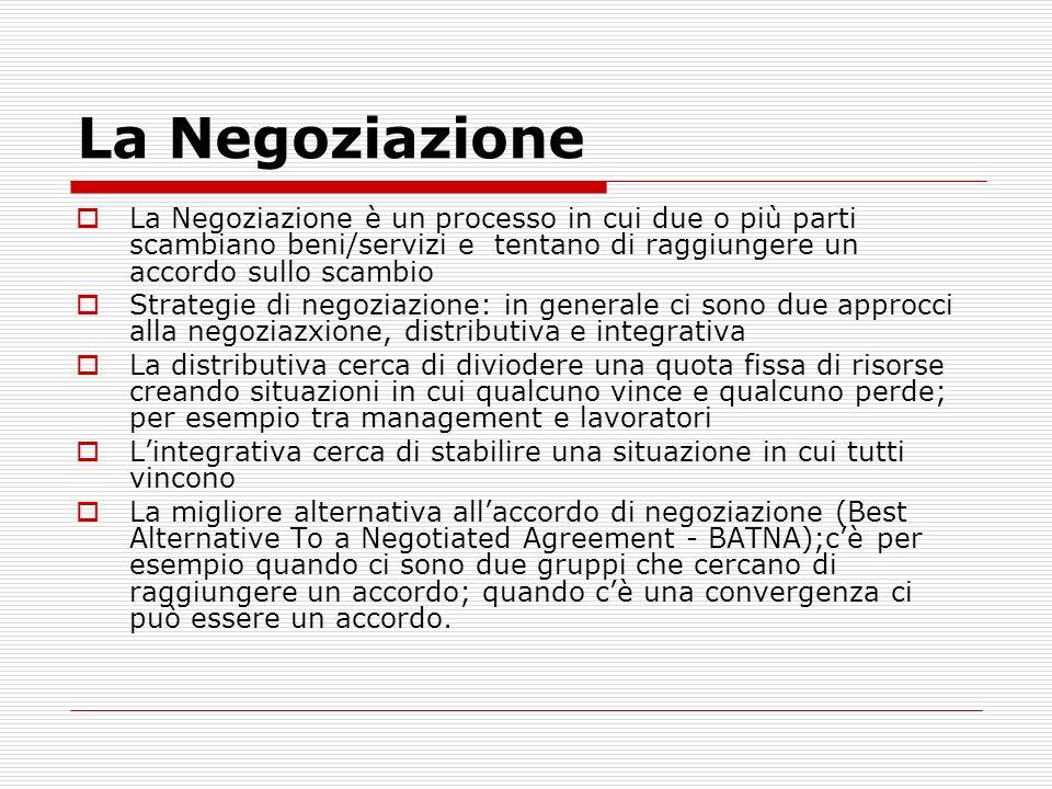La Negoziazione La Negoziazione è un processo in cui due o più parti scambiano beni/servizi e tentano di raggiungere un accordo sullo scambio.