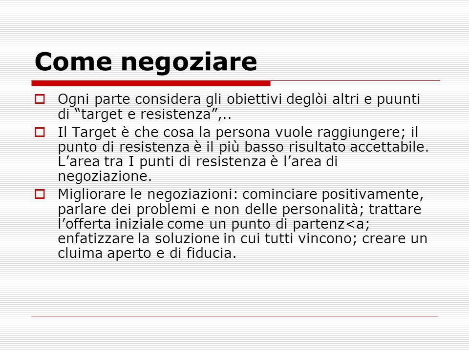 Come negoziare Ogni parte considera gli obiettivi deglòi altri e puunti di target e resistenza ,..