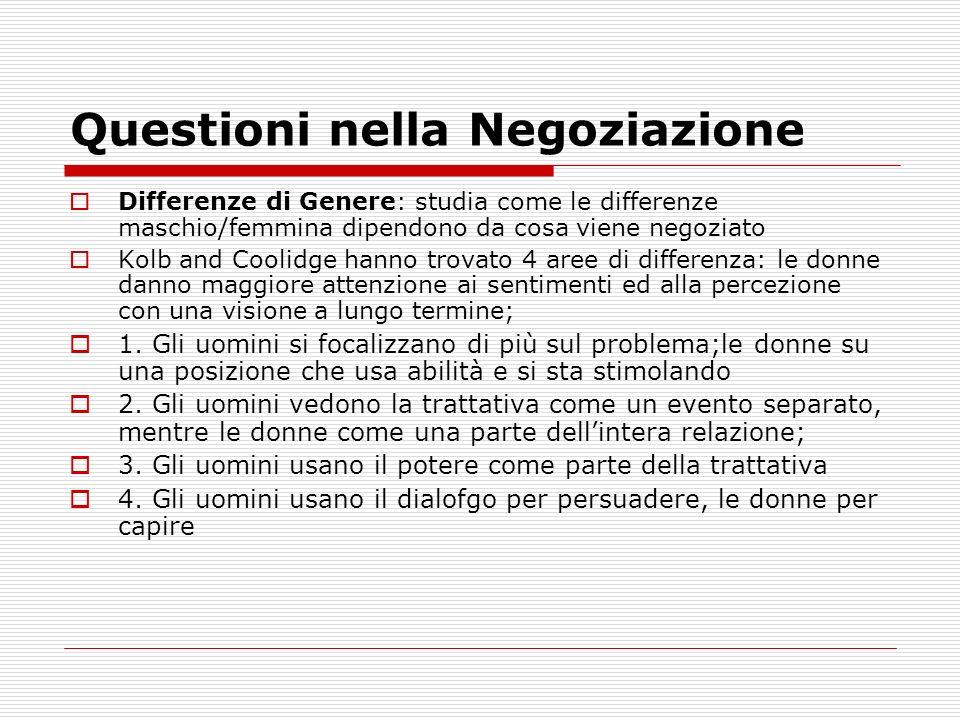 Questioni nella Negoziazione