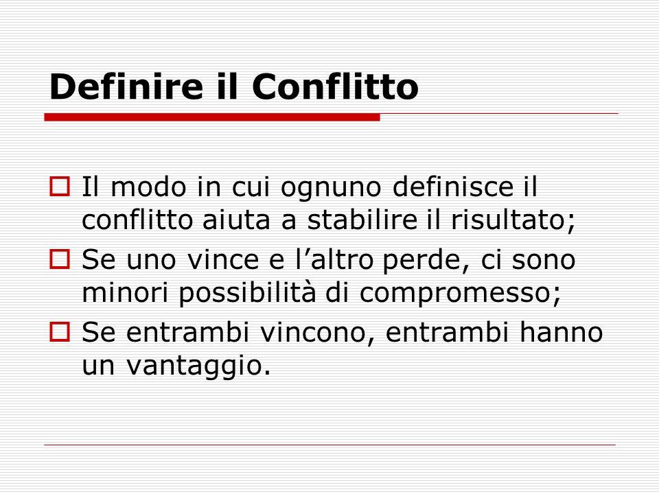 Definire il Conflitto Il modo in cui ognuno definisce il conflitto aiuta a stabilire il risultato;