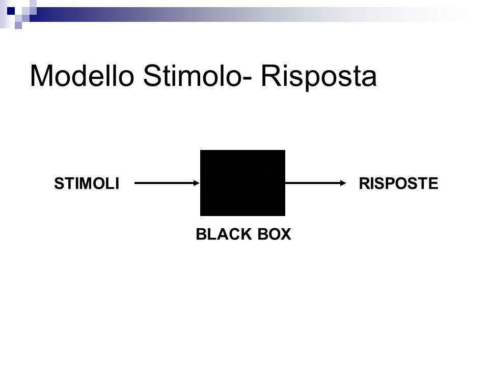 Modello Stimolo- Risposta