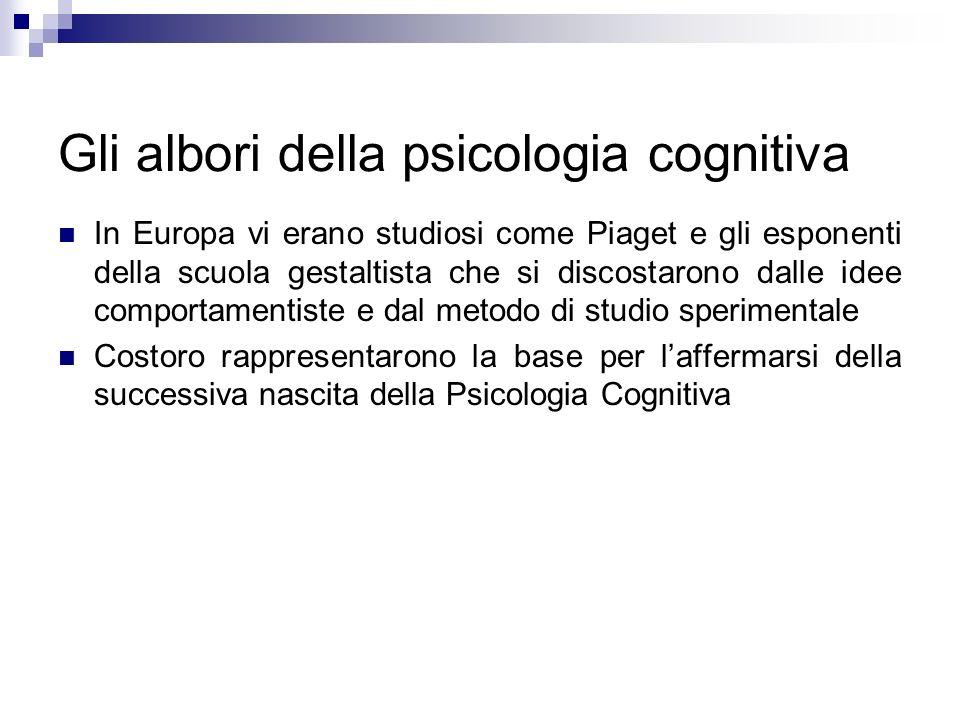 Gli albori della psicologia cognitiva