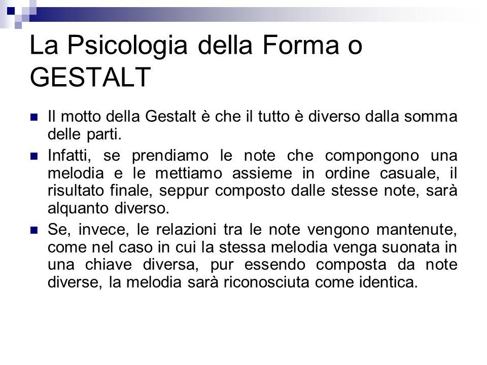 La Psicologia della Forma o GESTALT