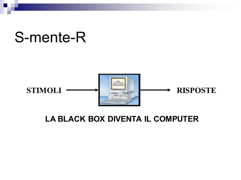 S-mente-R STIMOLI RISPOSTE LA BLACK BOX DIVENTA IL COMPUTER