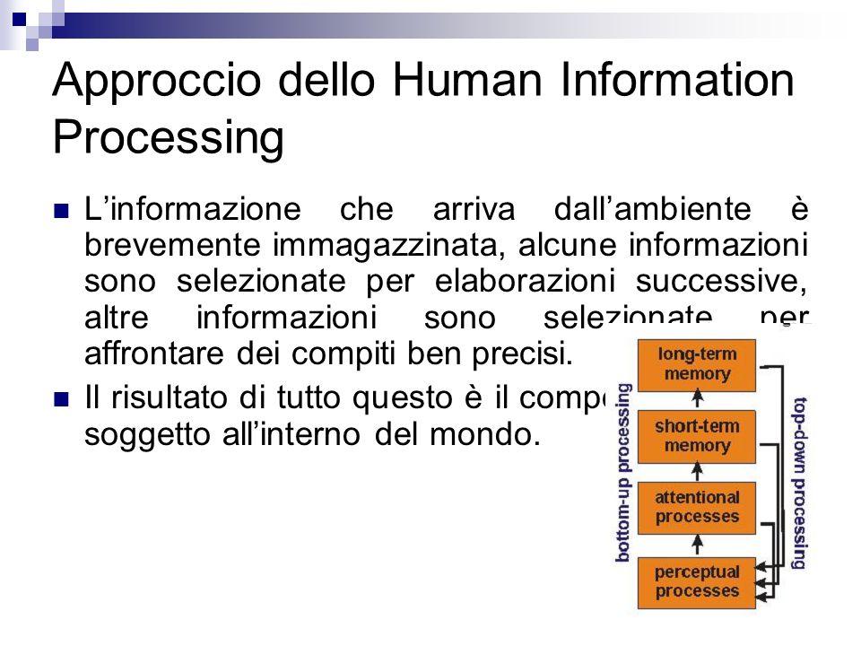 Approccio dello Human Information Processing