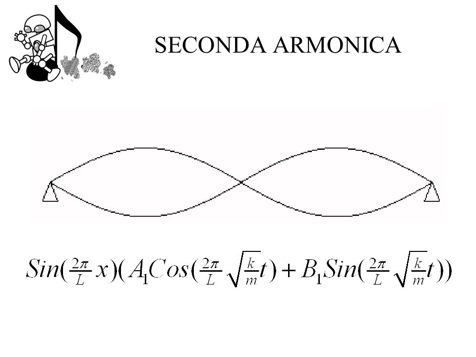 SECONDA ARMONICA