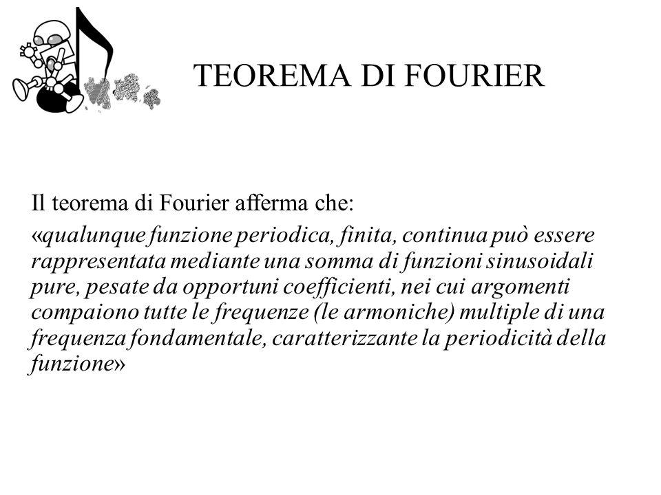 TEOREMA DI FOURIER Il teorema di Fourier afferma che: