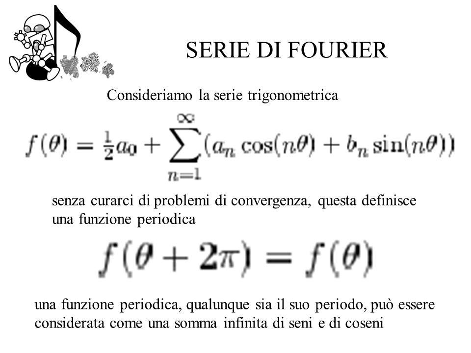 SERIE DI FOURIER Consideriamo la serie trigonometrica