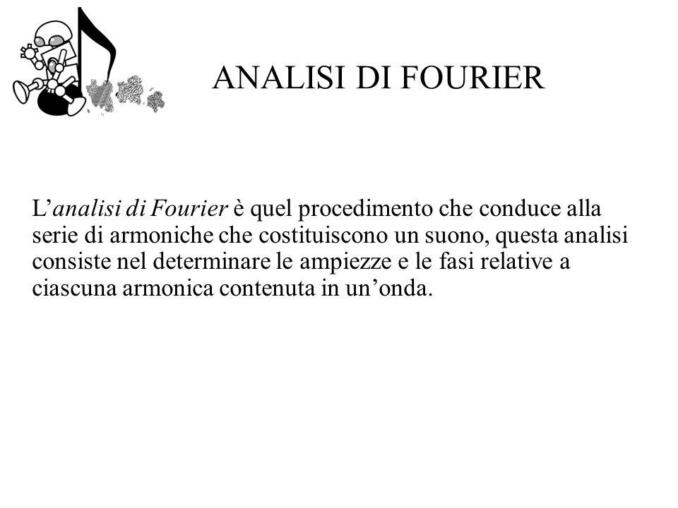 ANALISI DI FOURIER