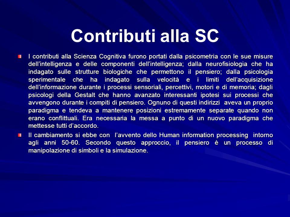 Contributi alla SC