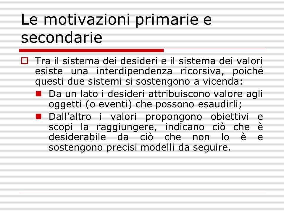 Le motivazioni primarie e secondarie