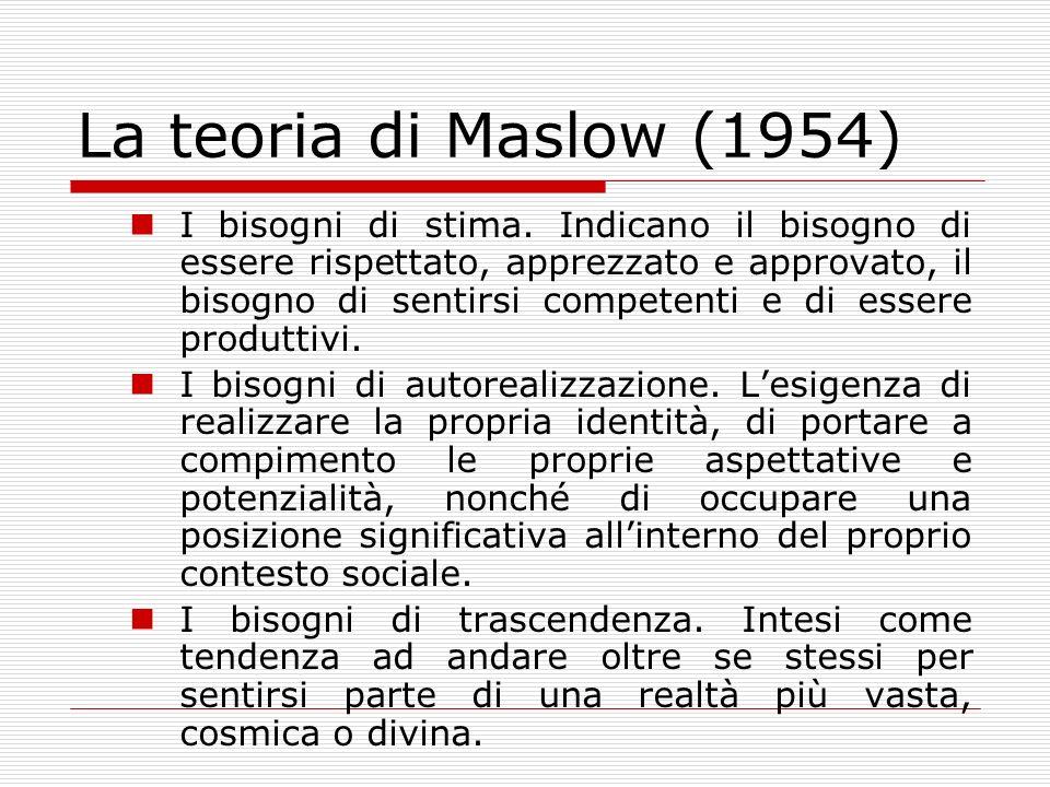 La teoria di Maslow (1954)