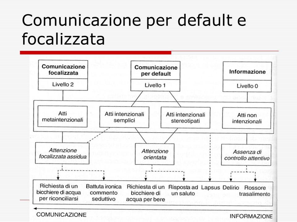 Comunicazione per default e focalizzata