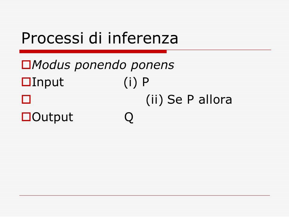 Processi di inferenza Modus ponendo ponens Input (i) P
