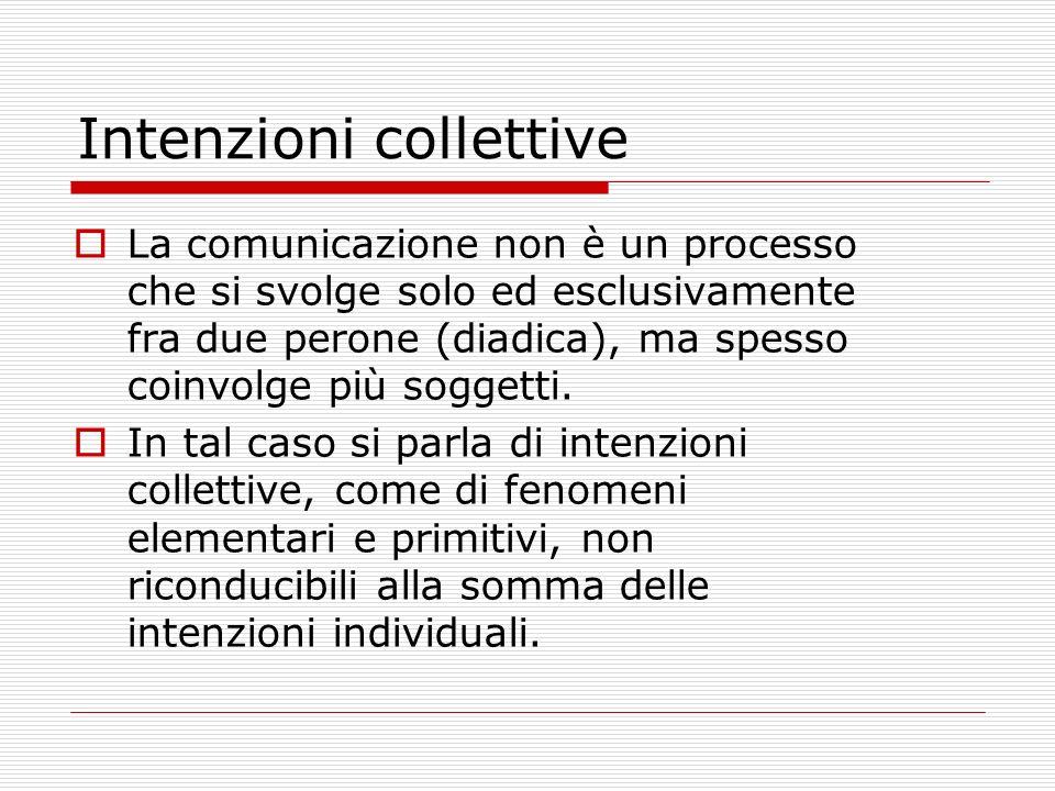 Intenzioni collettive
