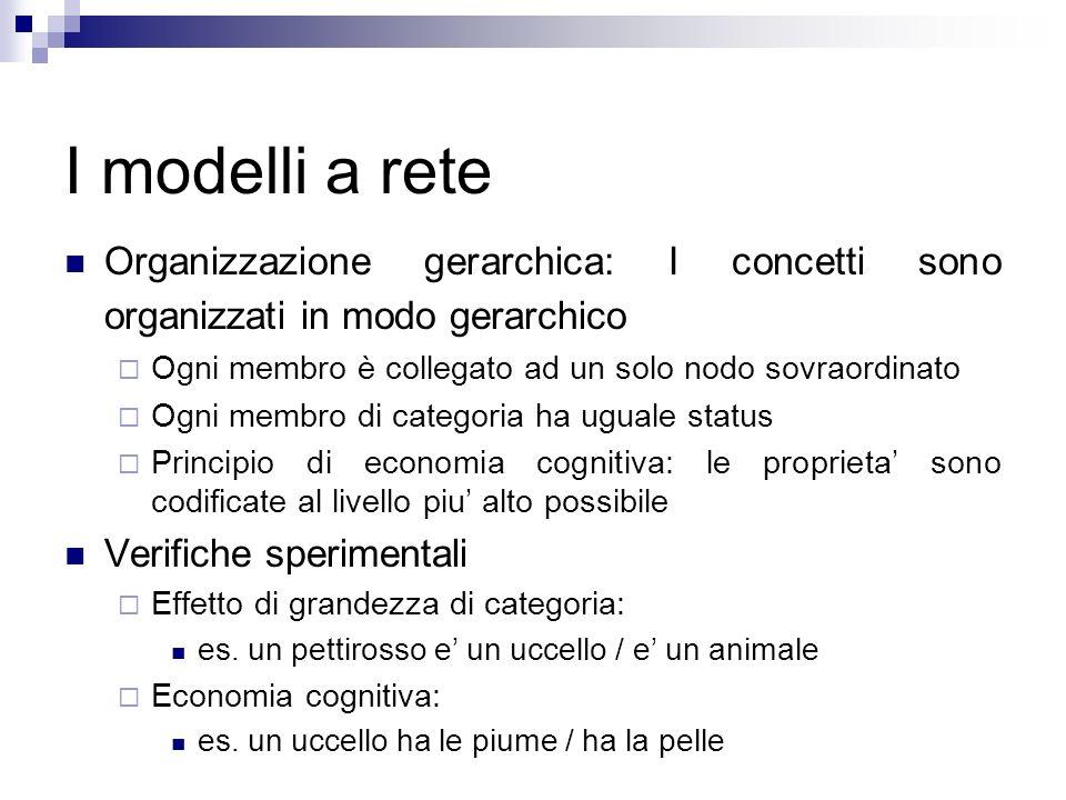 I modelli a reteOrganizzazione gerarchica: I concetti sono organizzati in modo gerarchico. Ogni membro è collegato ad un solo nodo sovraordinato.