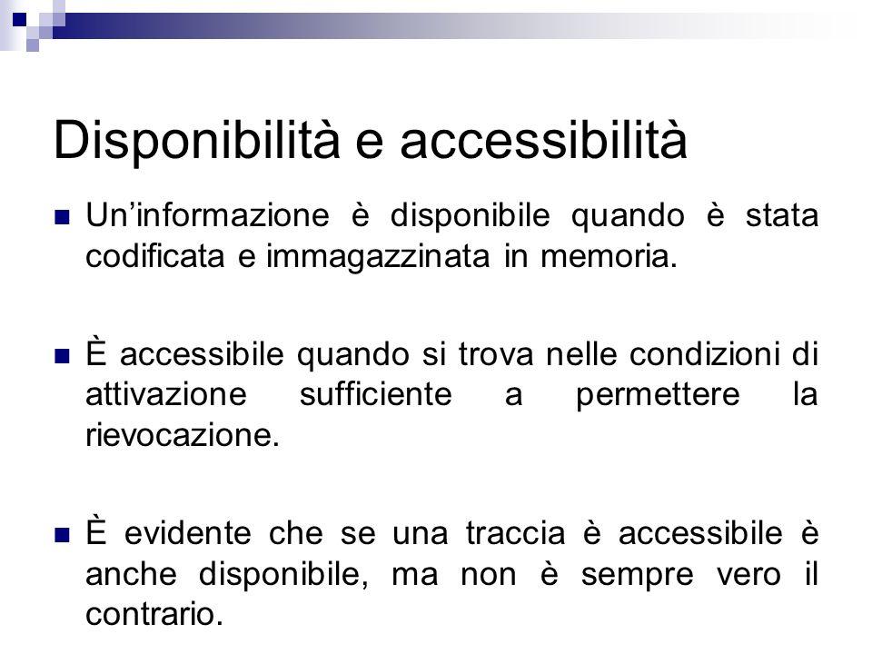 Disponibilità e accessibilità