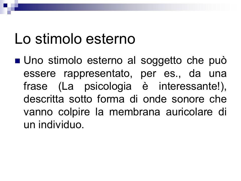 Lo stimolo esterno