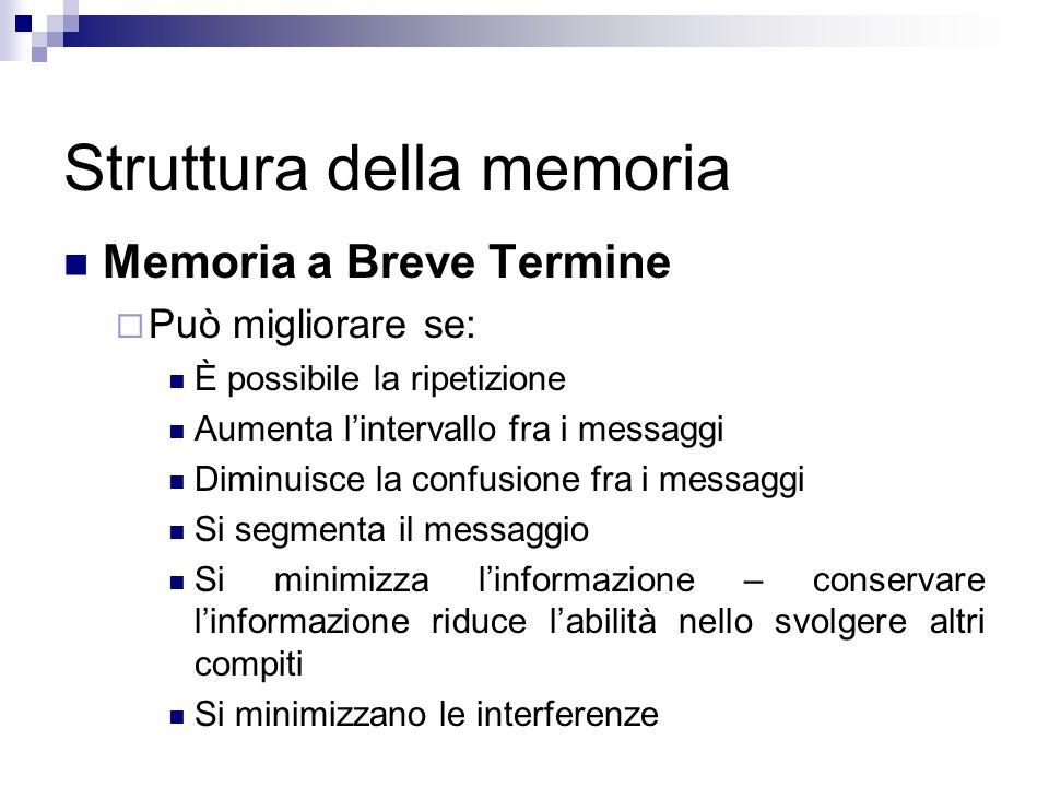 Struttura della memoria