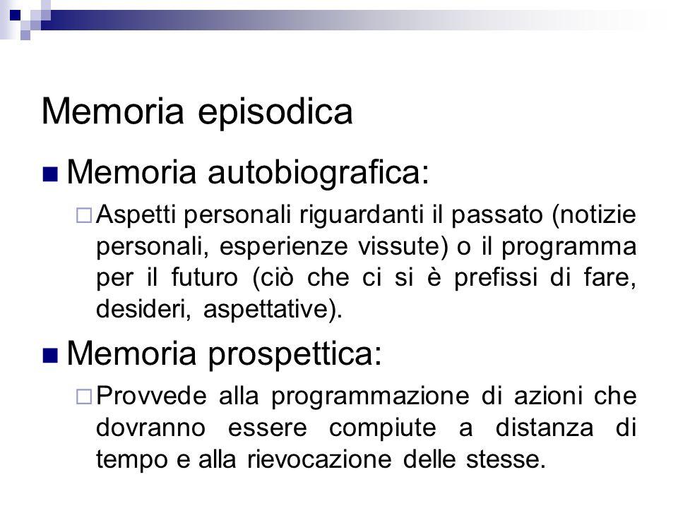 Memoria episodica Memoria autobiografica: Memoria prospettica: