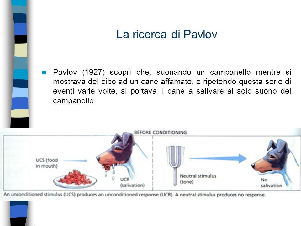 La ricerca di Pavlov