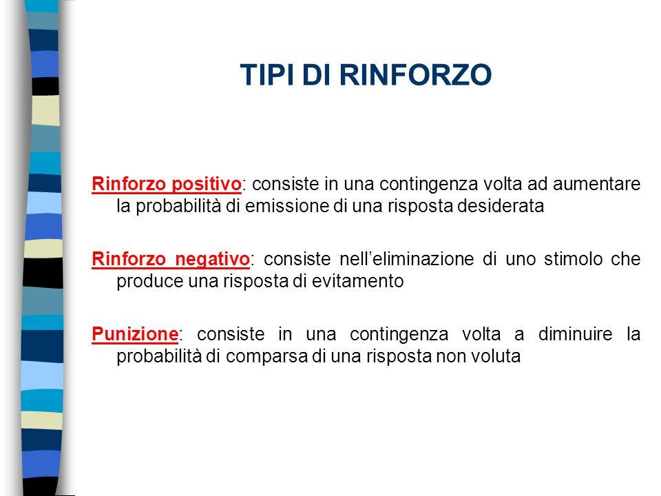 TIPI DI RINFORZO Rinforzo positivo: consiste in una contingenza volta ad aumentare la probabilità di emissione di una risposta desiderata.