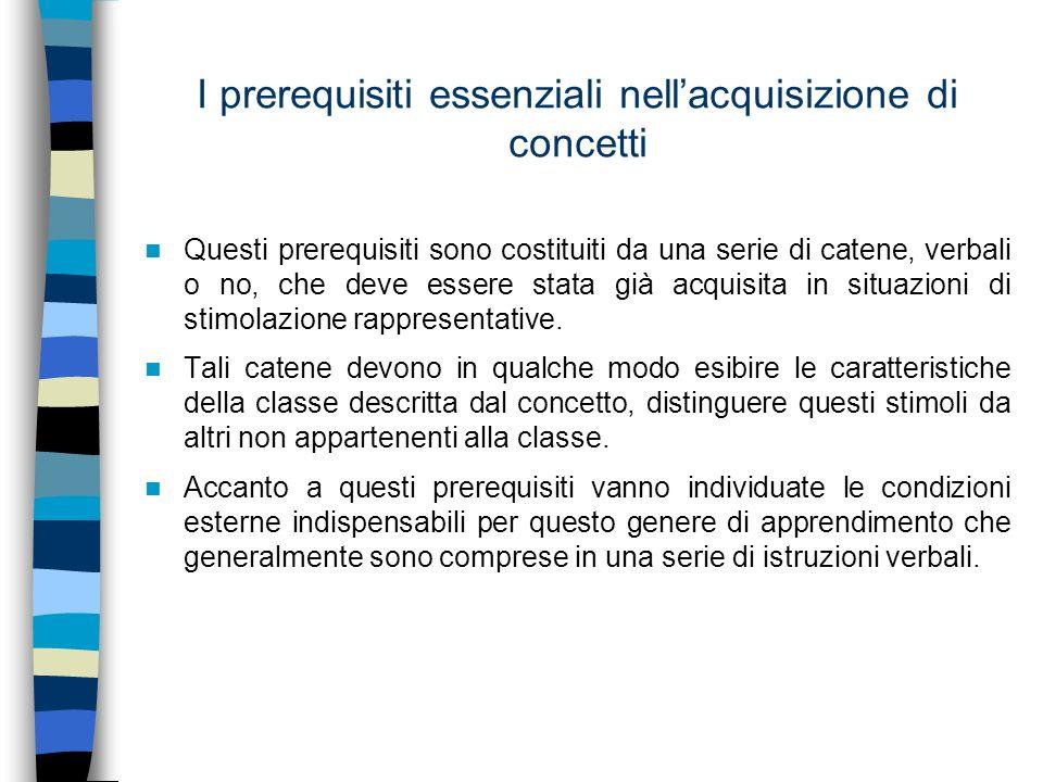 I prerequisiti essenziali nell'acquisizione di concetti