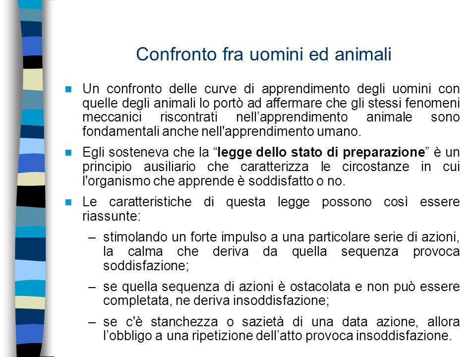 Confronto fra uomini ed animali