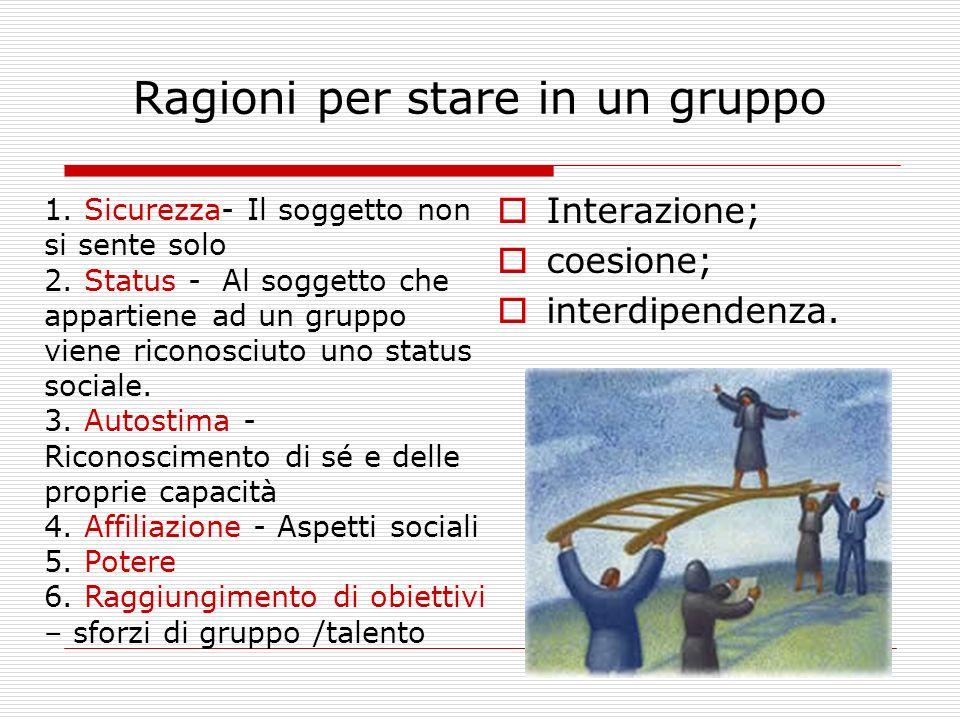 Ragioni per stare in un gruppo
