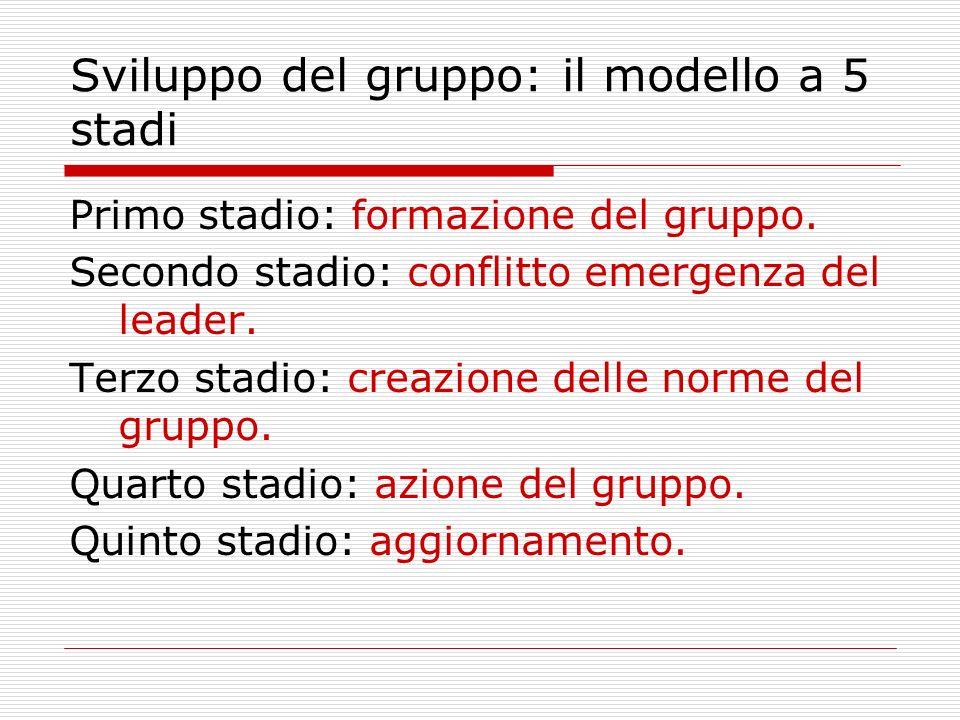 Sviluppo del gruppo: il modello a 5 stadi