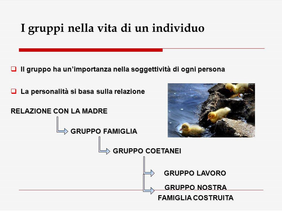 I gruppi nella vita di un individuo