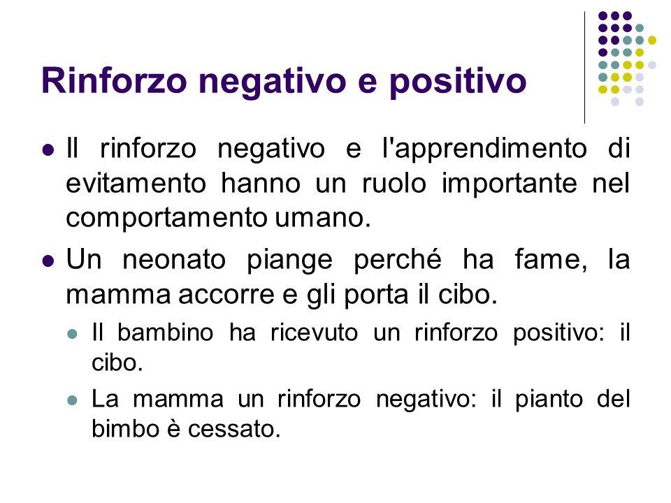 Rinforzo negativo e positivo