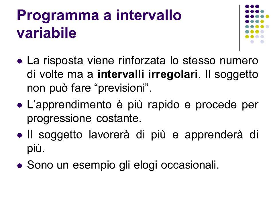 Programma a intervallo variabile