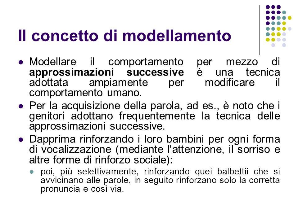 Il concetto di modellamento