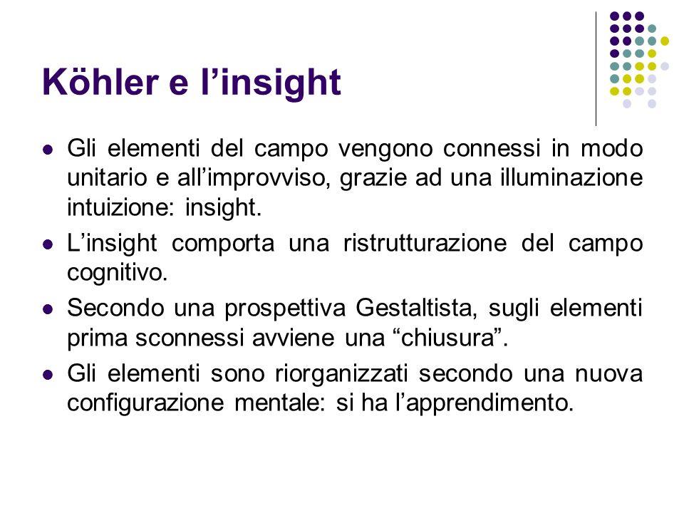 Köhler e l'insight Gli elementi del campo vengono connessi in modo unitario e all'improvviso, grazie ad una illuminazione intuizione: insight.