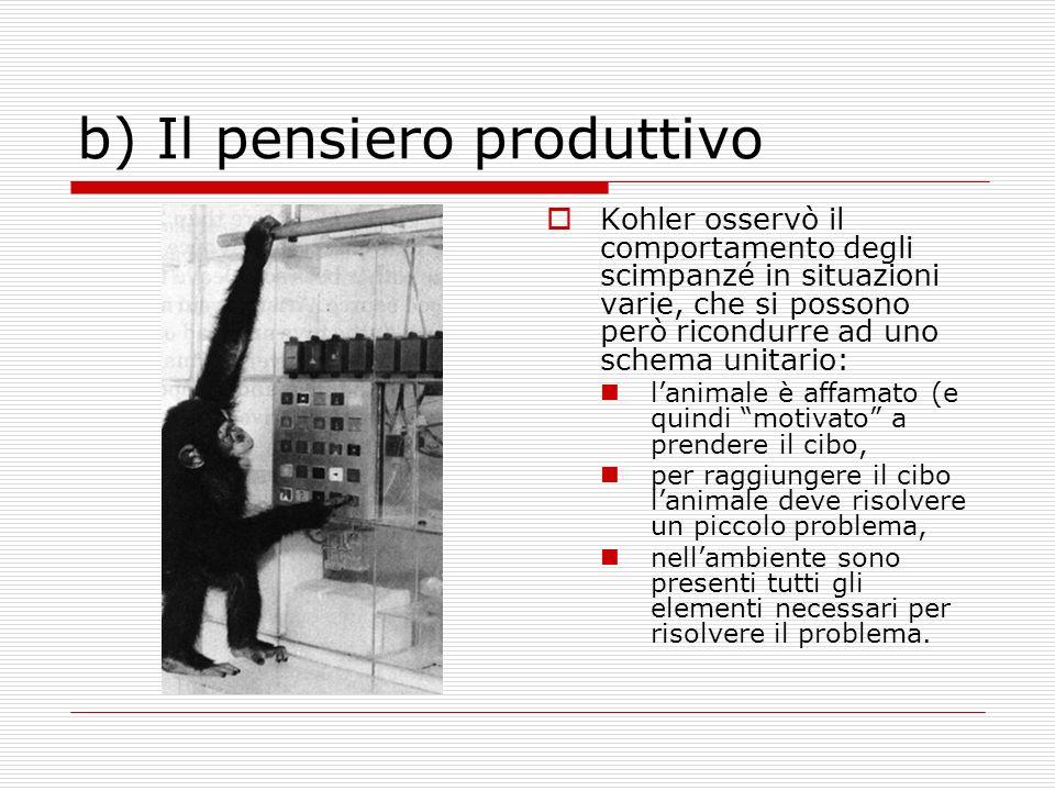b) Il pensiero produttivo