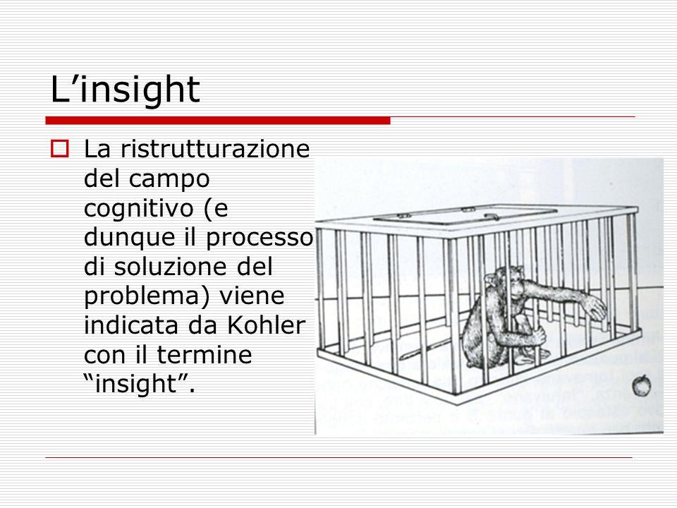 L'insight La ristrutturazione del campo cognitivo (e dunque il processo di soluzione del problema) viene indicata da Kohler con il termine insight .