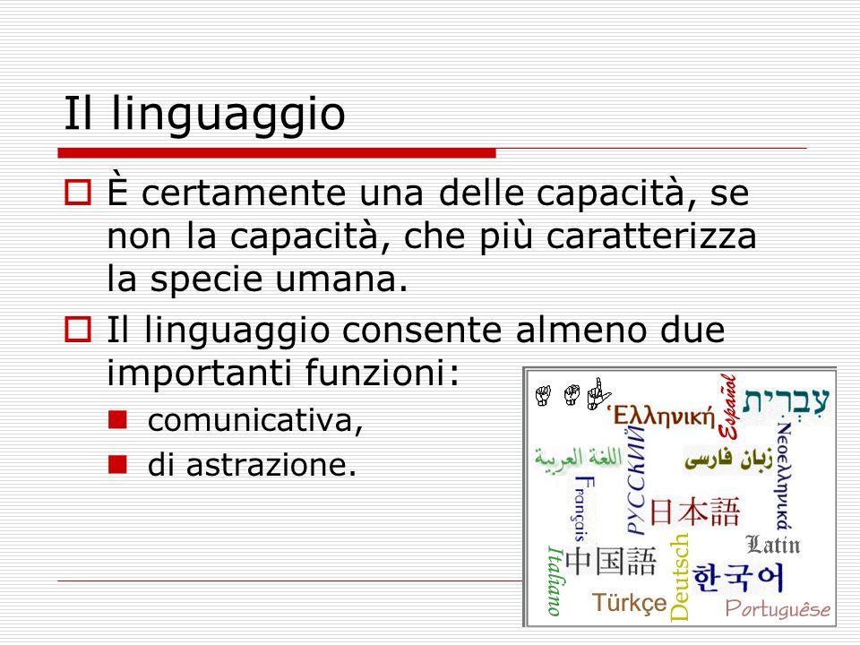 Il linguaggio È certamente una delle capacità, se non la capacità, che più caratterizza la specie umana.
