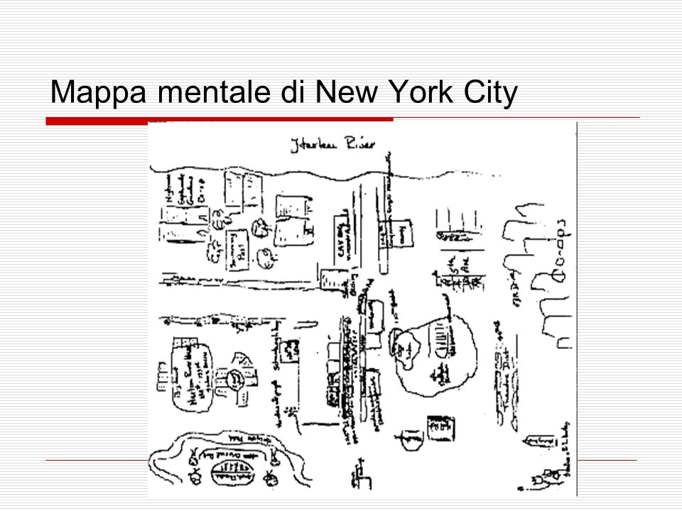 Mappa mentale di New York City